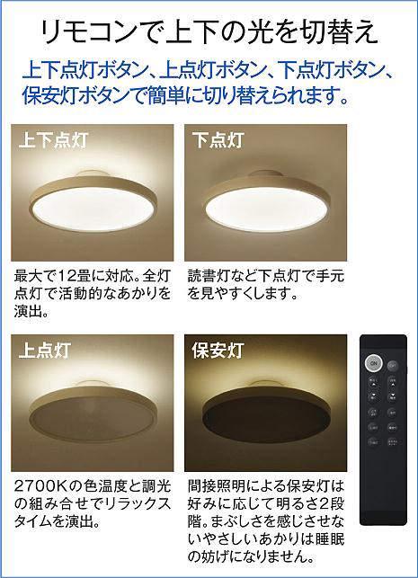 大光 シーリングライト 機能説明